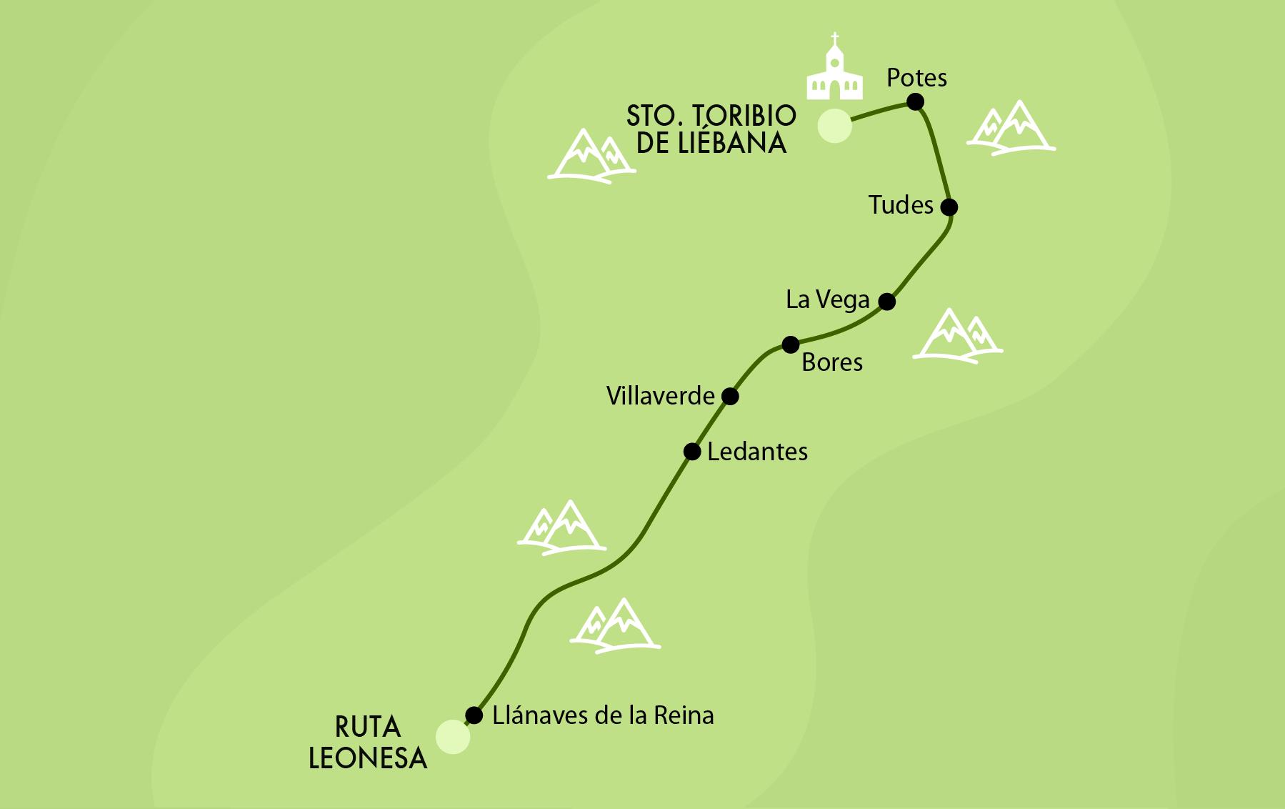 ruta leonesa